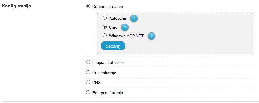 Konfigurisanje domena